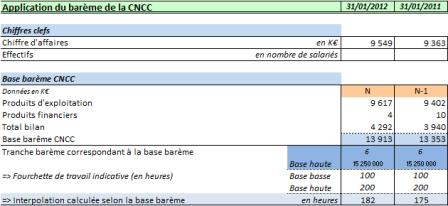 La feuille de travail Barème de la CNCC