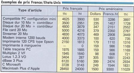 Exemples de prix France-Etats-Unis (TEMPS MICRO-DECISION PC n° 25, mars 1987, page 82)