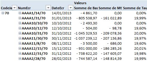 Analyse de la TVA sur ventes : le taux de TVA de chaque écriture de ventes est calculé, il ne reste plus qu'à sonder des écritures pour justifier les taux inhabituels ou l'absence de TVA...