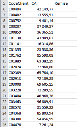 Liste de clients : calcul des remises de fin d'année