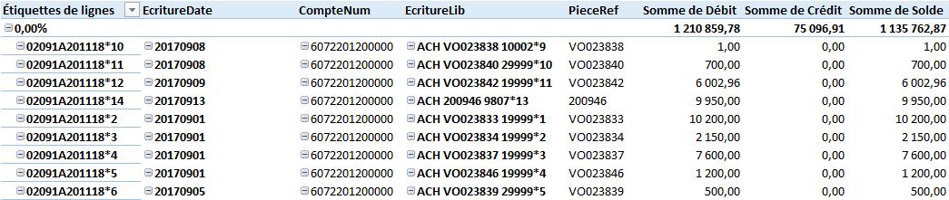 ANA-FEC - TCD Taux TVA - Résultat