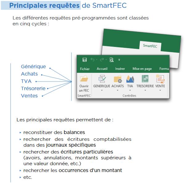 Principales requêtes de SmartFEC