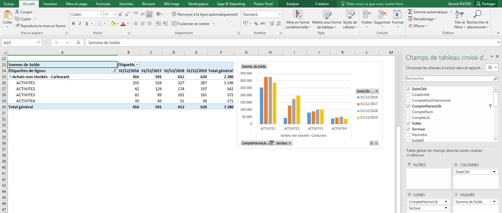 Excel - GCD carburant