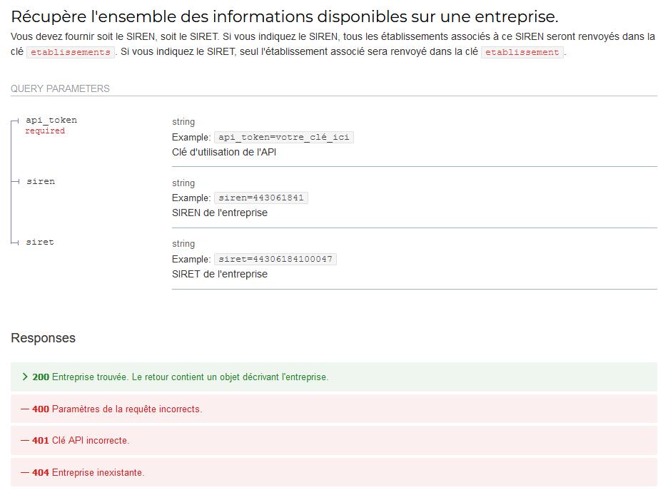 Pappers.fr API Requête
